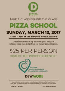 Deweys Pizza School